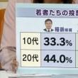 オール沖縄終了!!プロ土人発狂の図!!