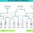 全日本少年サッカー大会中西部予選