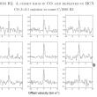 C / 2016 R2 (パン - スター):COに富んでいる、そして HCNが枯渇した彗星