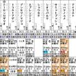 【レイナグラシア】デビュー戦! 5/26東京1R 3歳未勝利・出走確定