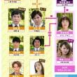 テレビ Vol.242 『ドラマ  「家売るオンナの逆襲」』