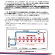 5月13日(始発〜9時)、井の頭線「渋谷駅〜明大前駅間」運休です!