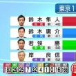 小池都知事のおひざ元、東京惨敗。金魚のうんこ代表落選。