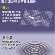 重力波とは何か?