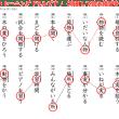 漢字の効率的な学習方法(異読トレーニング)