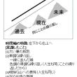 2018神奈美会員展出展作品(2);水彩画『北穂高岳から奥穂高岳を望む』(40号)
