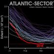 観測史上初の異常事態!猛暑で北極の氷山に亀裂。