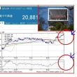 東芝、「特設注意市場銘柄」の指定を解除!?