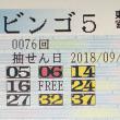 ビンゴ5第76回の予測と当選番号