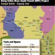 クアラルンプールMRT詳細路線公表・マレーシア