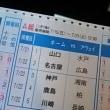 明日の広島は、アウェイで名古屋戦
