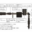 日本レーザー,CO2レーザービーム伝送システムを販売開始