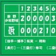 ☆ くばらカップ(小郡予選) ☆