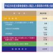 会計検査院の権限強化を コラム(282)