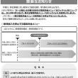 関西電力株式会社からのお知らせ