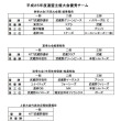 8.大会別優勝チーム名(H25)
