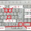 ネット閲覧中の拡大・縮小はキーで簡単!