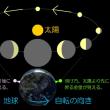 今、朝の惑星(木星・金星)と細い月がきれいぃ~~~~!!!