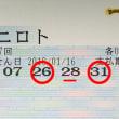ミニロト第957回の予測と当選番号