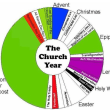 教会の暦とはいったい何ぞや?