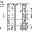 日本選手初の快挙(テニス)