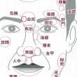 「北海道地震」と「私の人相」