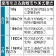 西日本豪雨。避難指示、決壊把握4分前 西日本豪雨で倉敷真備町.豪雨を巡る倉敷市や国の動き