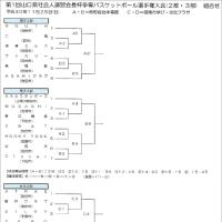 [組合せ]第1回山口県社会人選手権(2・3部)