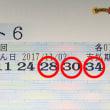 ロト6第1223回の予測と当選番号