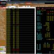 MarketSpeedを使ってデイトレード準備<androidyoshiakiのメモ帳>