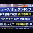 7/16 加藤剛さん 逝った