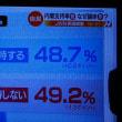 総選挙=誰が誰を排除?