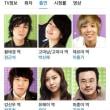 yoonhosong1さんinstagram   美男ですね