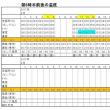 今朝(8月20日)の東京のお天気:曇り、8月の温度統計、8月(後半)の作品:創作燈籠