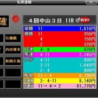 第36回関西TVローズステークス・検討
