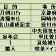 2017年11月例会後の予定