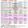 ふじみ野支部の日程表8月~10月(2017年8月17日掲示)