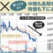 短期・中期・長期 株式投資を勉強する!<androidyoshiakiのメモ帳>