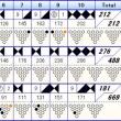 ボウリングのフリータイム(183)