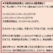 タイの税務に関して(法人所得税~日本とタイの違い)