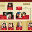 テレビの韓国ドラマ