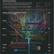 IoT(物のインターネット)
