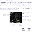 (超特別オファー)Siglent SDS1202X-E and SDG1025 Bundle