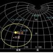 2017年12月14日 月と木星と火星が接近