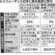 東日本大震災 曽野綾子氏と読売新聞の「税と安心」