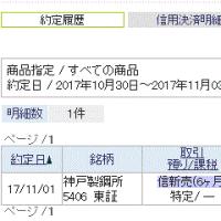 530.67円高