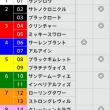 9/18【セントライト記念[GⅡ]】[枠連]的中!予感