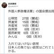 日韓議員連盟、訪韓のメンツ?