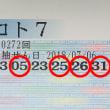 ロト7第272回の予測と抽選結果