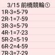 3/15 前橋競輪①